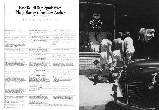 Article Preview: How to Tell Sam Spade From Philip Marlowe From Lew Archer, AUGUST 1975 1975 | Esquire