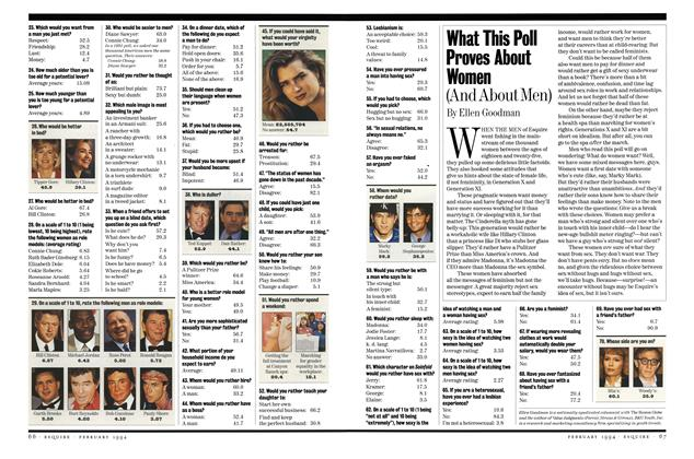 Article Preview: What This Poll Proves About Women, February 1994 | Esquire