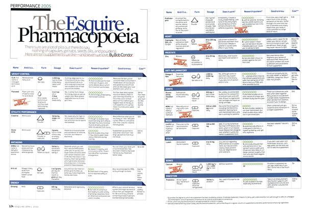 The Esquire Pharmacopoeia