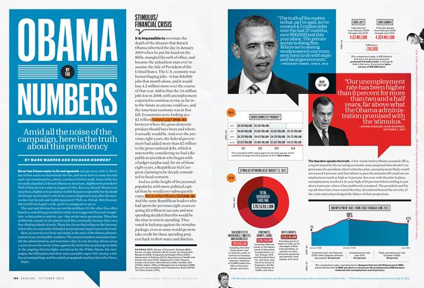Article Preview: Obama by the Numbers, October 2012 | Esquire